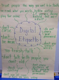 Rules for Using Technology in Our Classroom