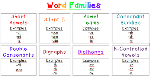 Miss Nichters Site Word Family Worksheets
