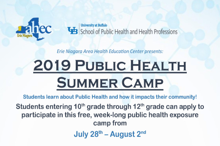 2019 Summer Health Camp