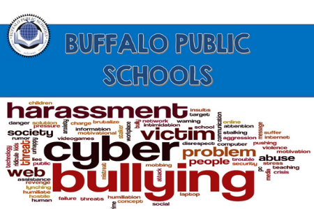 FAQs about Bullying