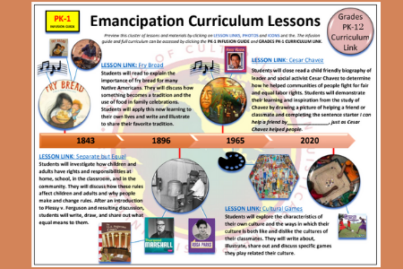 The Emancipation Curriculum 2020-2021